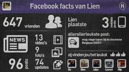 Facebook_facts