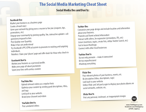 Social_media_cheat_sheet